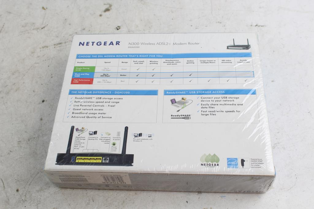 NetGear N300 Wireless ADSL2+ Modem Router | Property Room