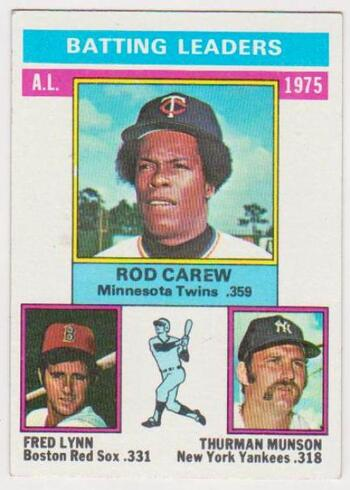 1976 Topps Rod Carew/Fred Lynn/Thurman Munson #192 Card