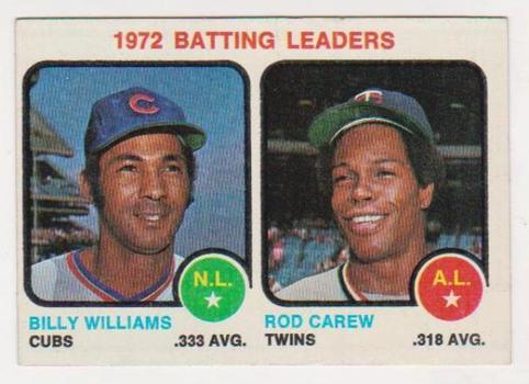 1973 Topps Billy Williams + Rod Carew #61 Card - HOF'ers