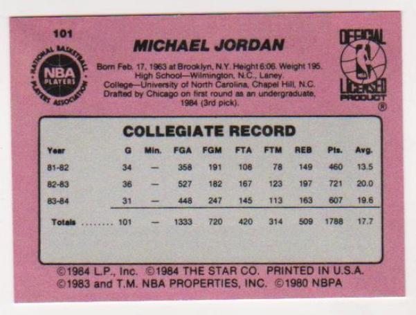 1985 Star Michael Jordan 101 Rookie Card Reprint Property
