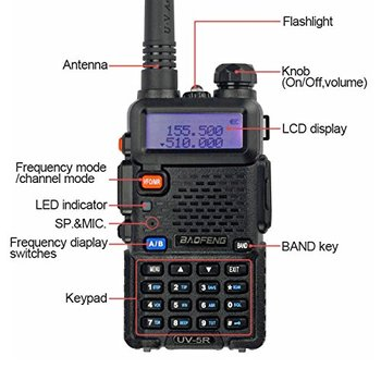 New BaoFeng UV-5R Dual Band Two Way Radio (Black)