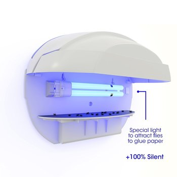 New Hoont Plug-in Sticky Fly Trap Catcher with Bright UV Light
